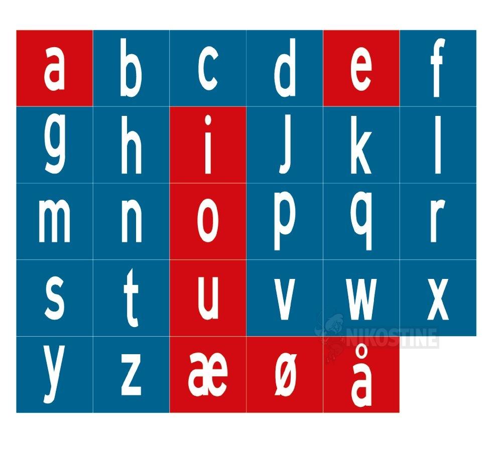 Opstregning - Vokaler & konsonanter